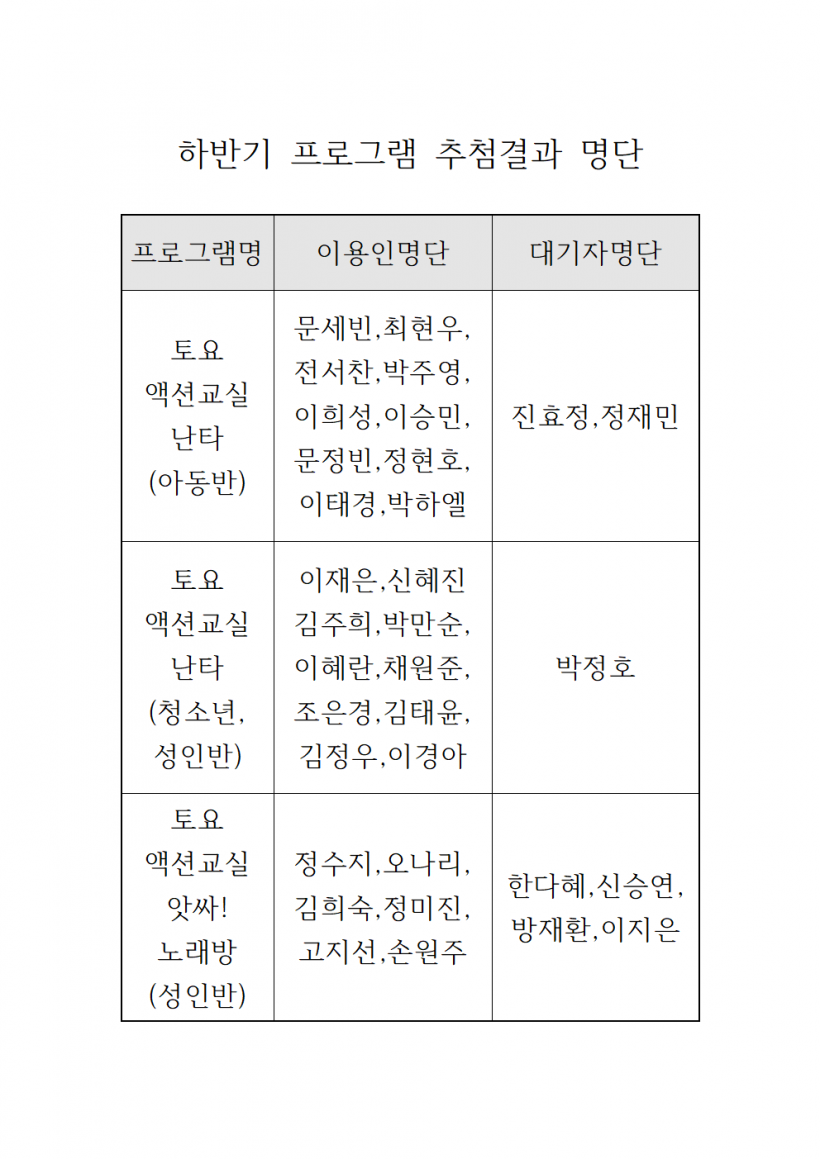 하반기 프로그램 추첨결과 명단001.png
