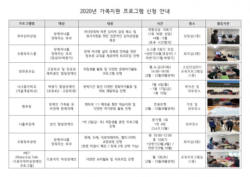 2020년 프로그램 모집안내문(가족지원사업)홈페이지용001.png