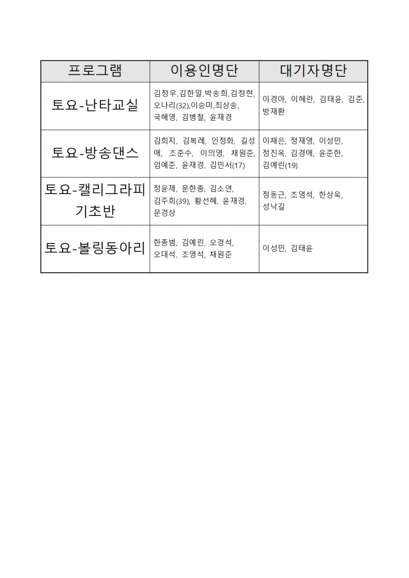 2020 평생교육문화팀 프로그램 추첨결과002.png
